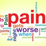 webmd_rf_photo_of_pain_word_collage